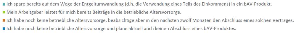 2016-09-09_Deutschlandt-Trend-Verbreitung-bAV_2