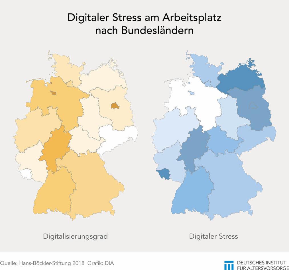 Digitaler Stress am Arbeitsplatz nach Bundesländern